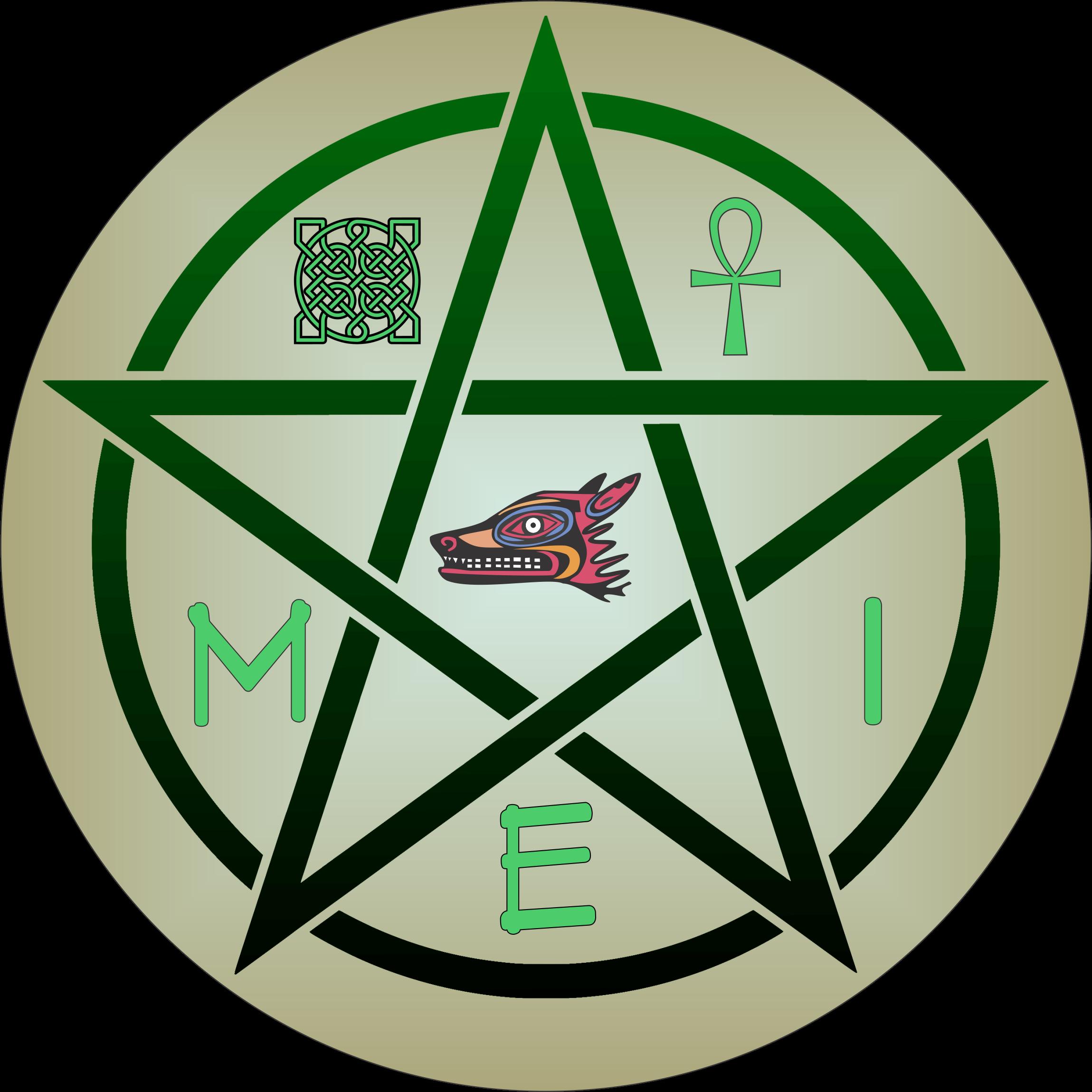 Magia, Esencias e Inciensos